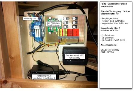 Funkschalter Für Led Beleuchtung | Led Beleuchtung